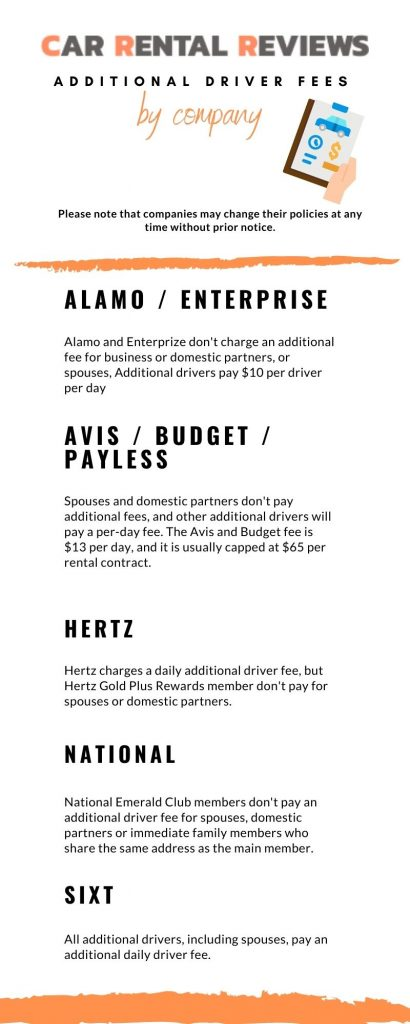 car rental mistakes